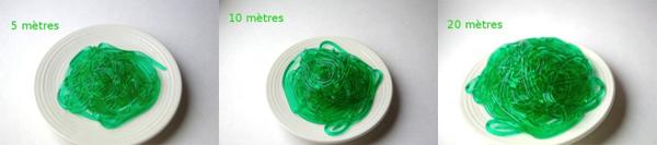 Proportion des spaghettis par personne